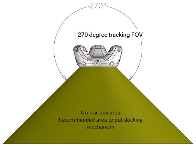 HTC Vive Trackerの仕様・使い方まとめ – TsubokuLab – ツボクラボ